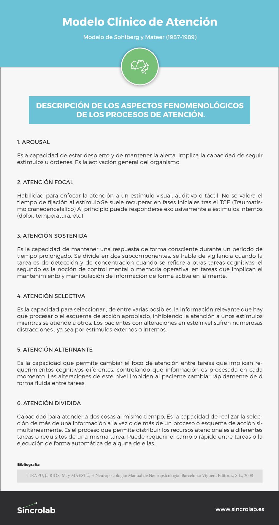 infografia-tipos-atencion