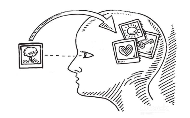 La memoria visual
